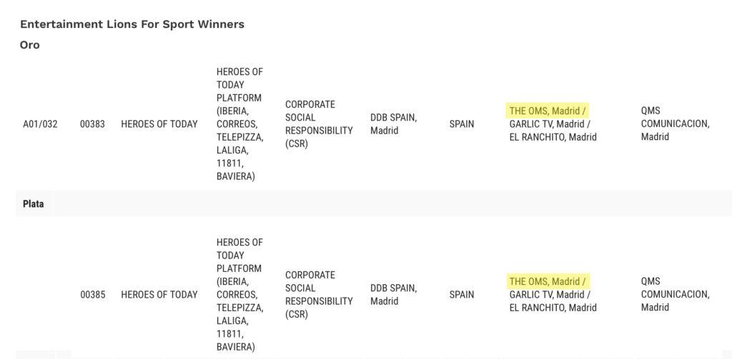 Listado de premios web Cannes Lions